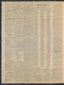 Gazette Van Kortrijk 1908-01-12 p2