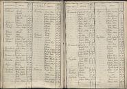 BEV_KOR_1890_Index_MZ_166.tif