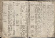 BEV_KOR_1890_Index_AL_209.tif