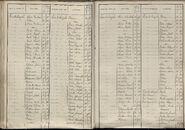 BEV_KOR_1890_Index_MZ_125.tif