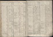 BEV_KOR_1890_Index_AL_016.tif