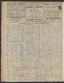 Gazette Van Kortrijk 1908-07-02 p4
