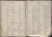 BEV_KOR_1890_Index_AL_036.tif