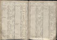 BEV_KOR_1890_Index_AL_114.tif