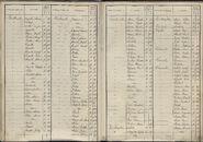 BEV_KOR_1890_Index_MZ_160.tif