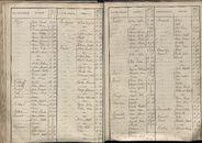 BEV_KOR_1890_Index_AL_150.tif