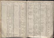 BEV_KOR_1890_Index_AL_106.tif
