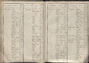 BEV_KOR_1890_Index_AL_126.tif