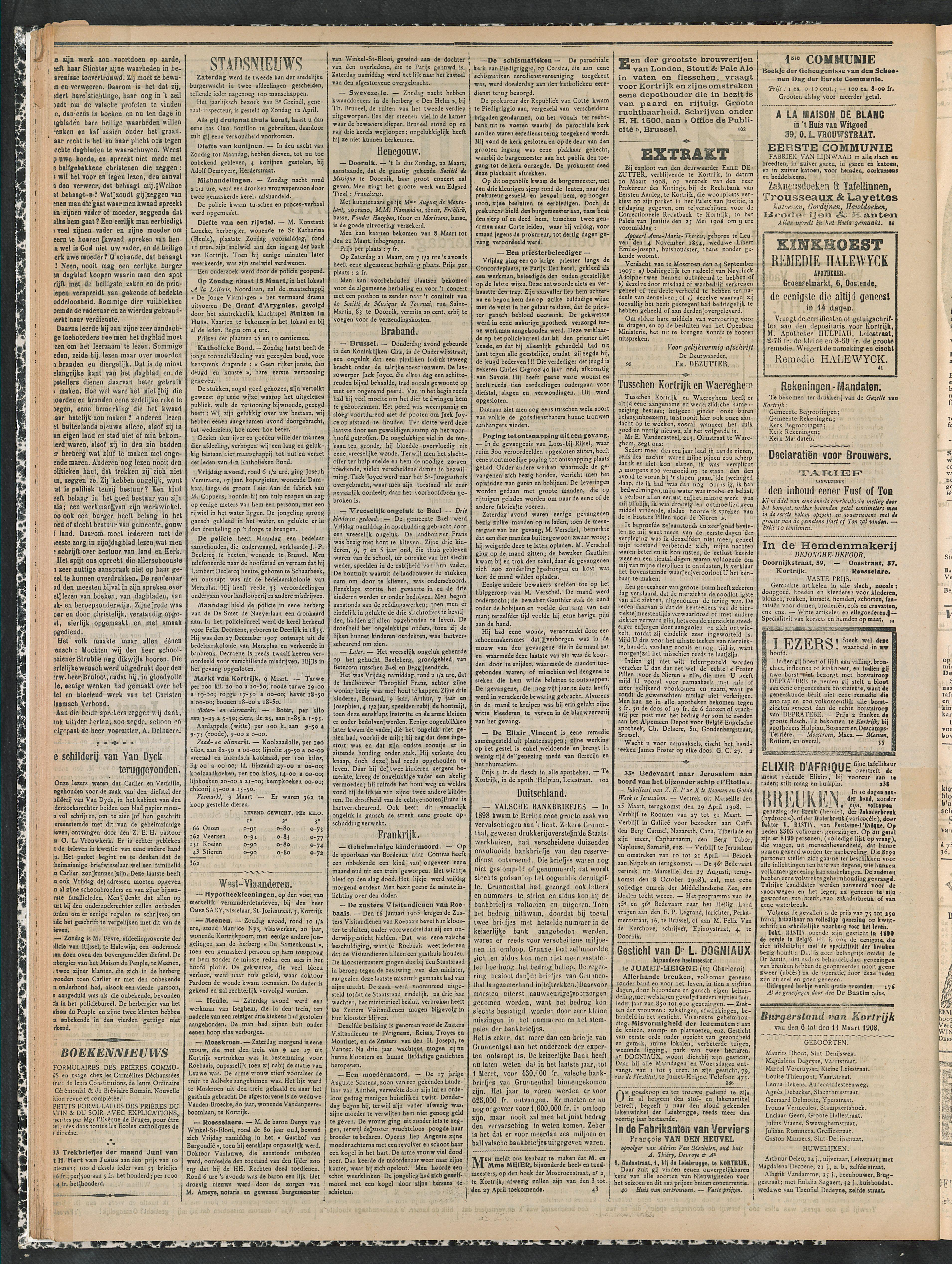 Gazette Van Kortrijk 1908-03-12 p2