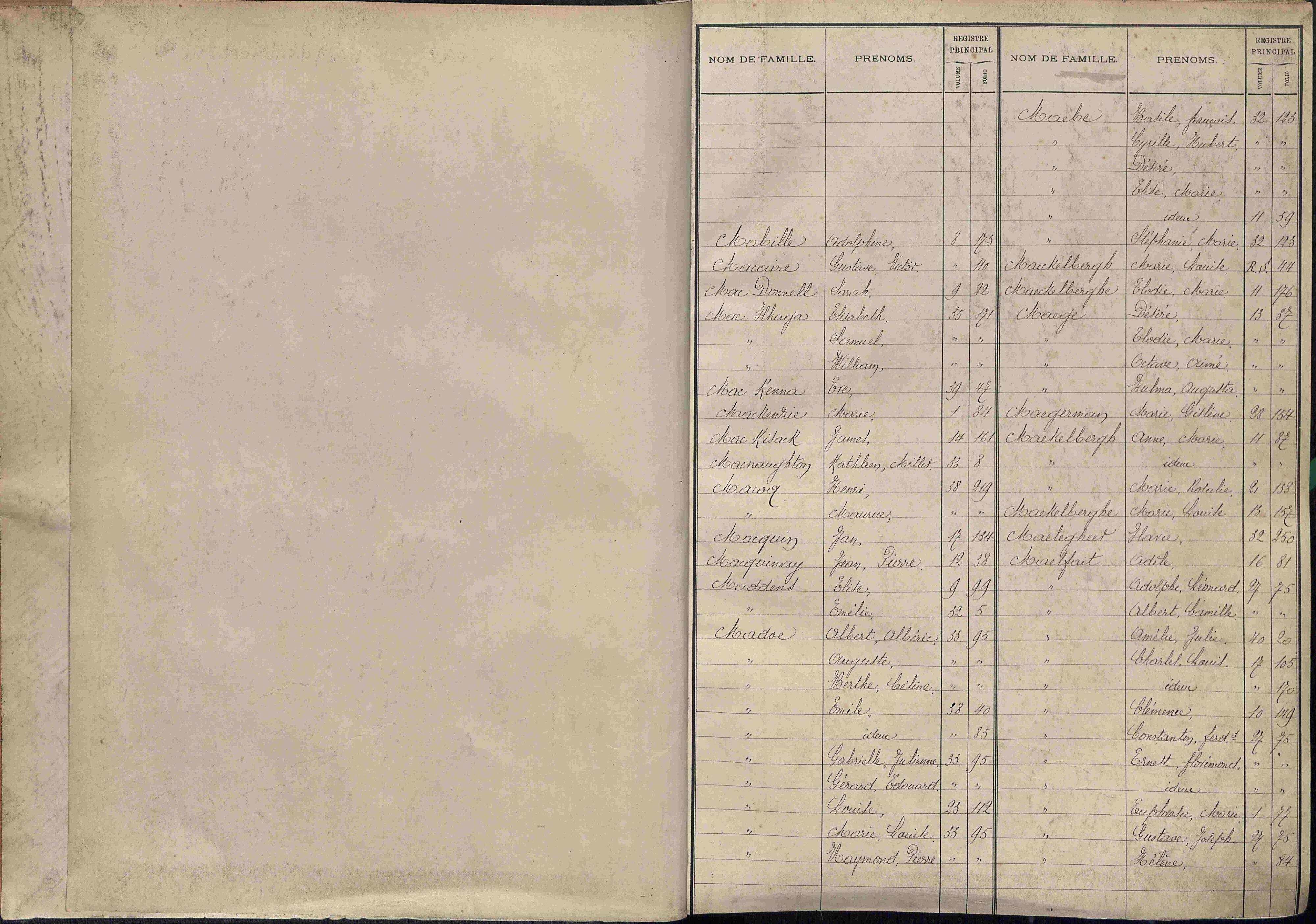 Bevolkingsregister Kortrijk 1890 index M-Z