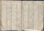 BEV_KOR_1890_Index_AL_122.tif