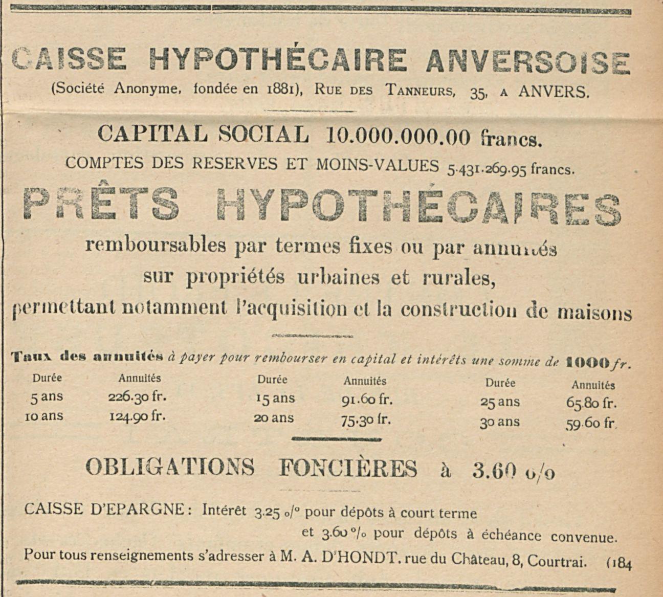 CAISSE HYPOTHECAIRE ANVEROISE