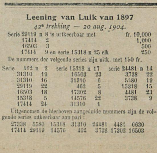 Leening van Luik van 1897
