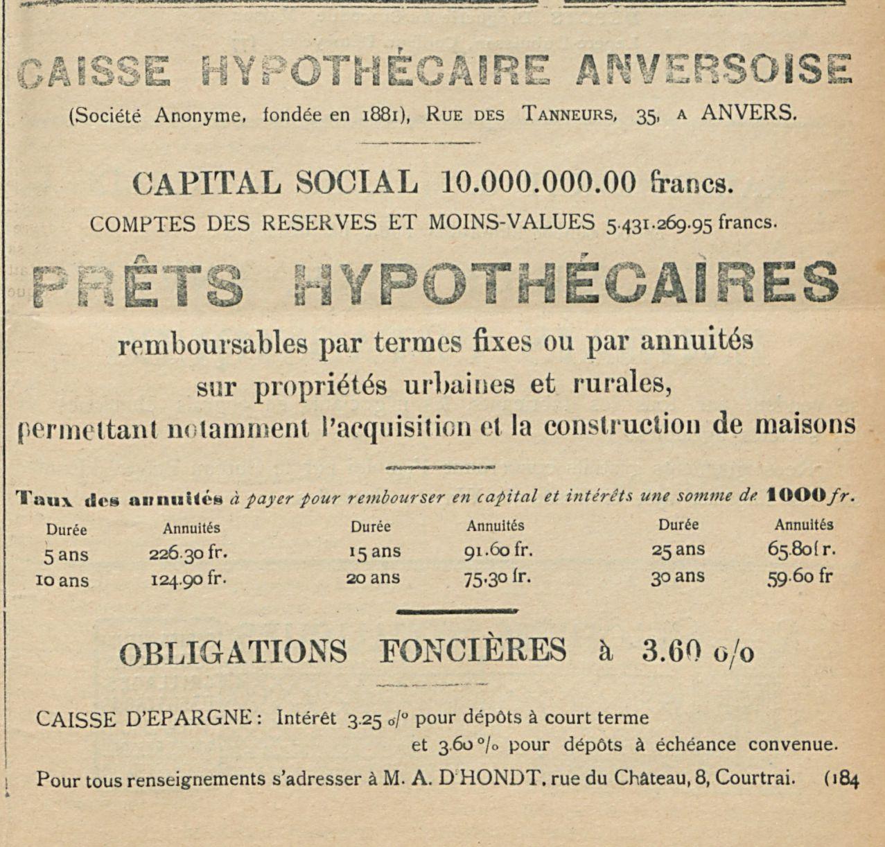 PRETS HYPOTHECAIRES