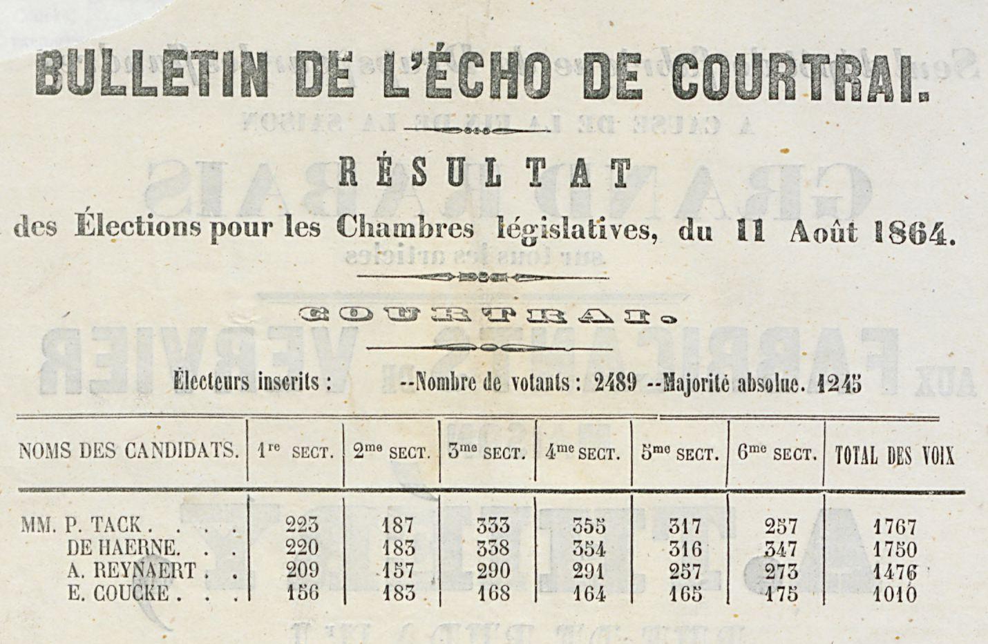BULLETIN DE L'ÉCHO DE COURTRAI