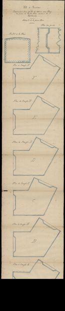 Plattegronden voor de inrichting van het Plein te Kortrijk, opgemaakt door L. Degeyne, 1874-1897