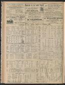 Gazette Van Kortrijk 1908-12-03 p4