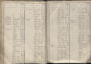 BEV_KOR_1890_Index_AL_144.tif