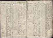 BEV_KOR_1890_Index_AL_004.tif
