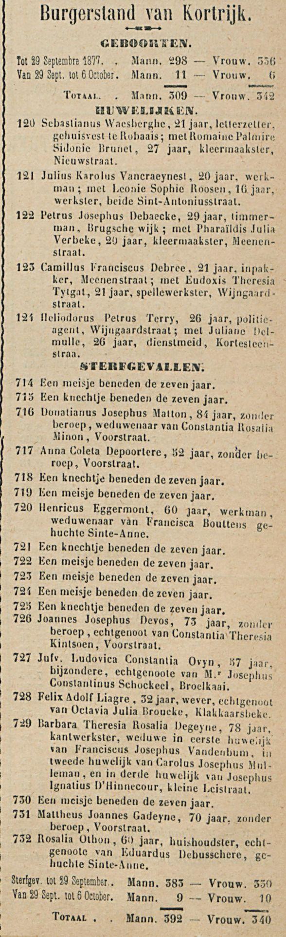 Burgersland van Kortrijk.