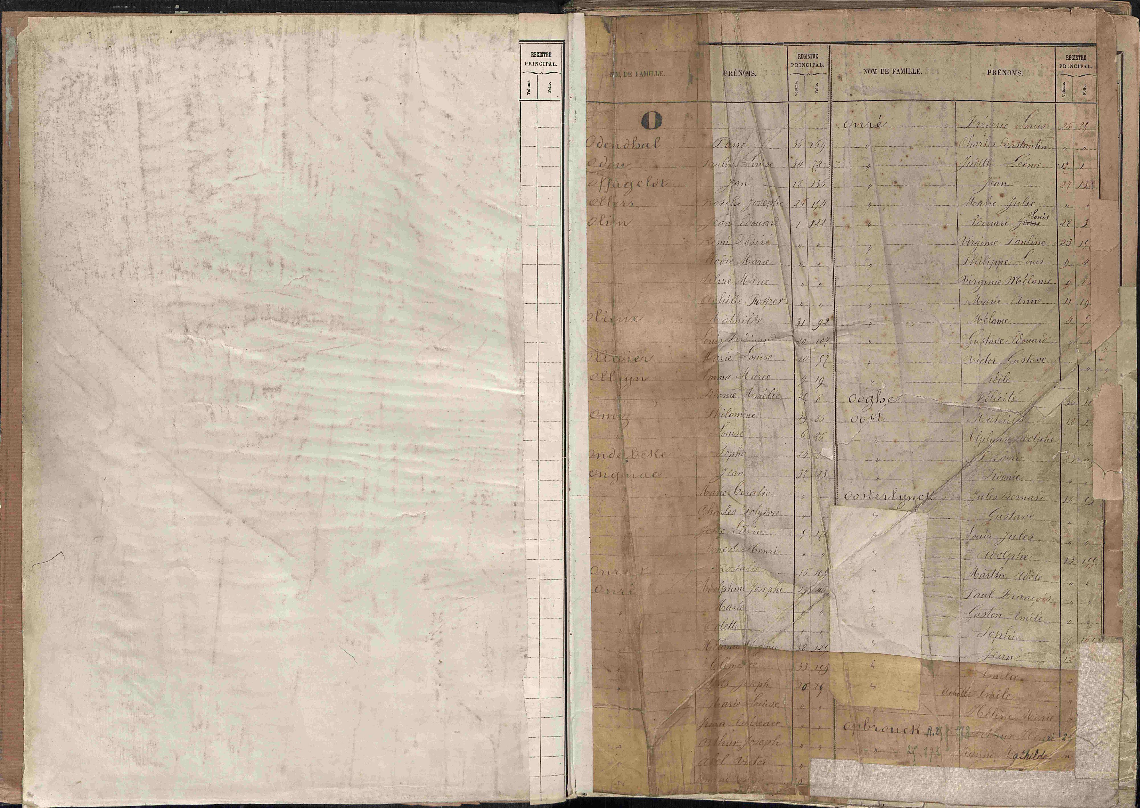 Bevolkingsregister Kortrijk 1880 index O-Z