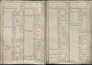BEV_KOR_1890_Index_MZ_132.tif