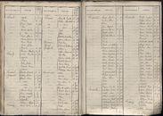 BEV_KOR_1890_Index_AL_033.tif
