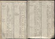 BEV_KOR_1890_Index_AL_041.tif