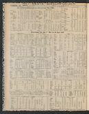 Gazette Van Kortrijk 1905-05-04 p4