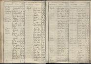 BEV_KOR_1890_Index_MZ_140.tif
