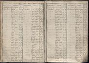 BEV_KOR_1890_Index_AL_029.tif