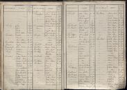 BEV_KOR_1890_Index_AL_027.tif