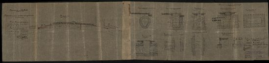 Plan van de riolering langs de baan Kortrijk-Rijsel te Aalbeke, 1901