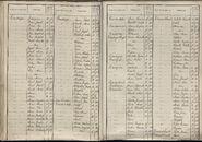 BEV_KOR_1890_Index_MZ_115.tif