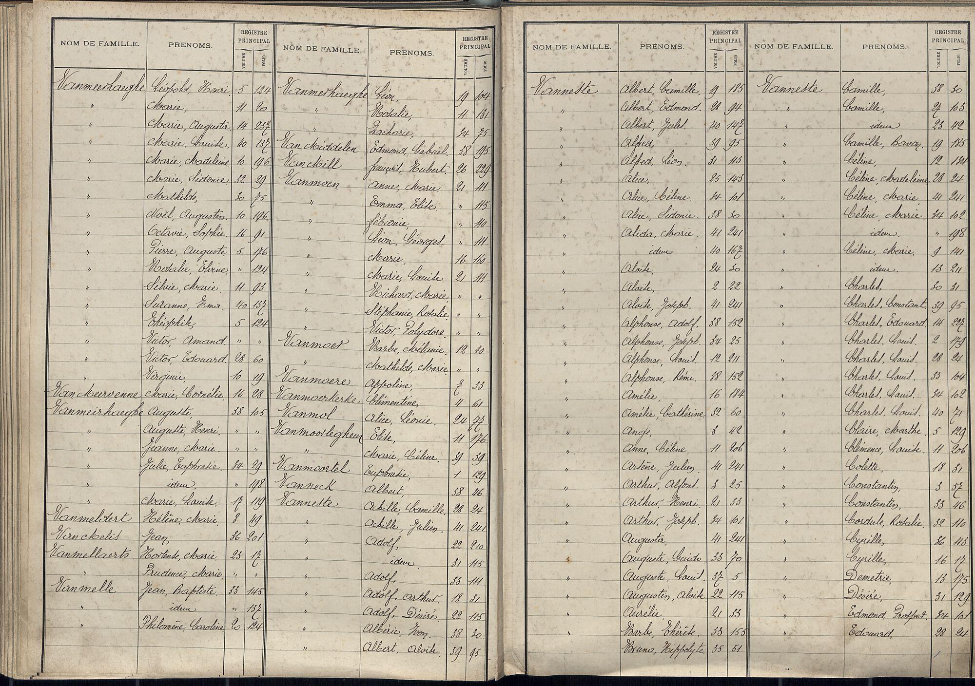 BEV_KOR_1890_Index_MZ_128.tif