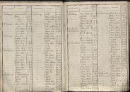 BEV_KOR_1890_Index_AL_061.tif
