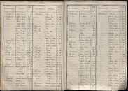 BEV_KOR_1890_Index_AL_037.tif
