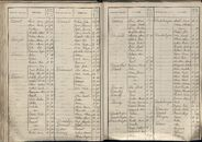 BEV_KOR_1890_Index_AL_135.tif