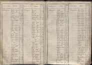 BEV_KOR_1890_Index_AL_098.tif