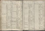 BEV_KOR_1890_Index_MZ_124.tif