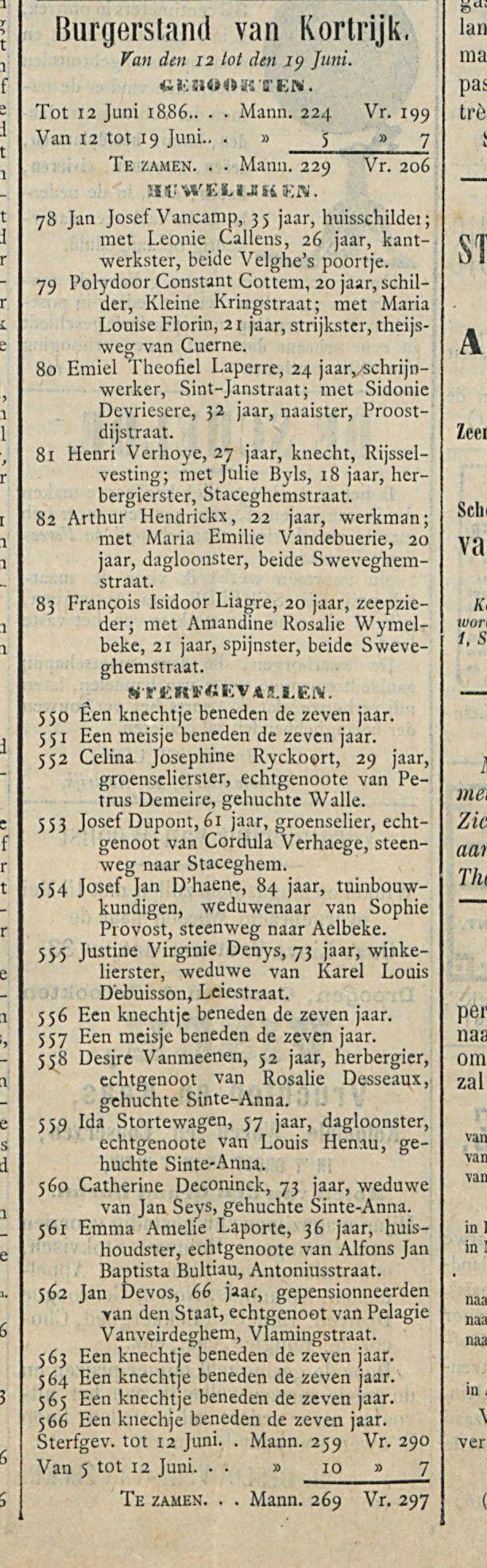 Burgerstand van Kortrijk