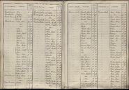 BEV_KOR_1890_Index_MZ_090.tif