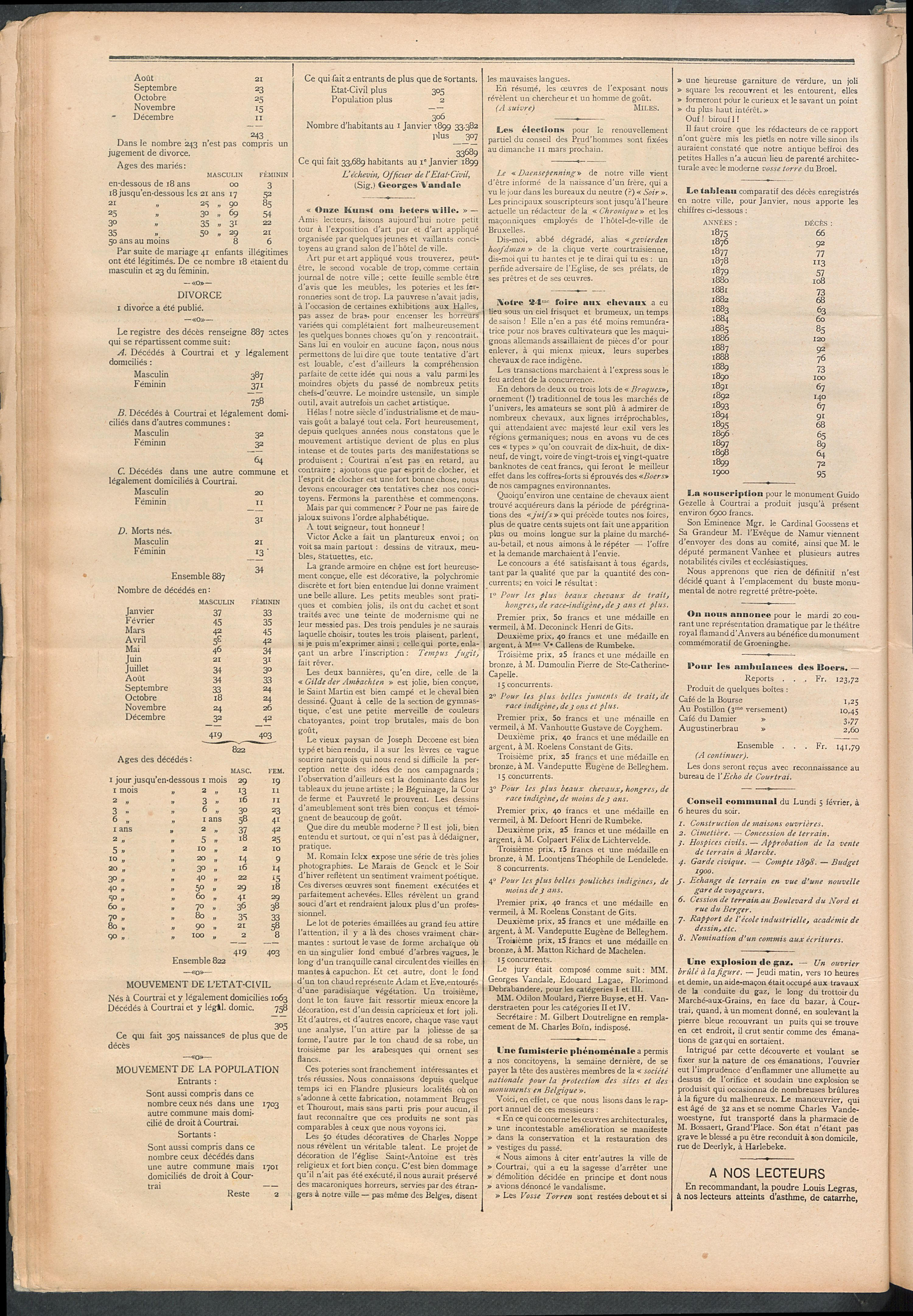 L'echo De Courtrai 1900-02-04 p2