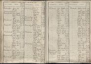 BEV_KOR_1890_Index_MZ_114.tif