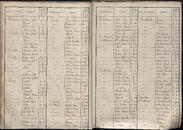 BEV_KOR_1890_Index_AL_035.tif