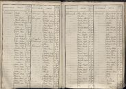 BEV_KOR_1890_Index_AL_071.tif