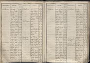 BEV_KOR_1890_Index_AL_087.tif