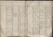 BEV_KOR_1890_Index_AL_074.tif