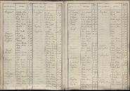BEV_KOR_1890_Index_MZ_081.tif