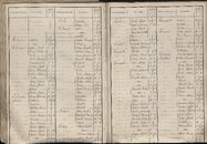 BEV_KOR_1890_Index_AL_187.tif